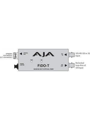 AJA FiDO-T Single Channel SDI to Fiber Mini Converter w/ Looping SDI Output and Power Supply
