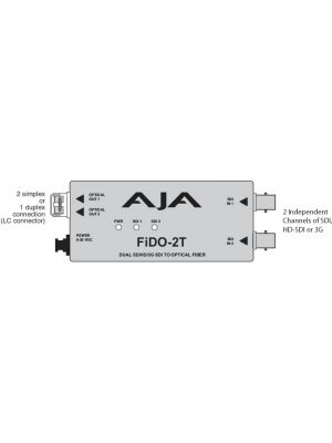 AJA FiDO-2T Dual Channel SDI to Fiber Mini Converter with Power Supply