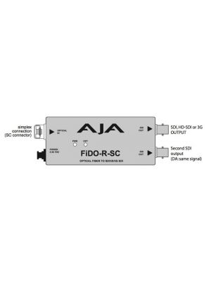AJA FiDO-R-SC Single Channel SC Fiber to SDI Converter with Dual SDI Outputs and Power Supply