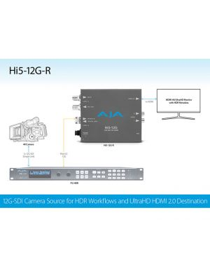 AJA Hi5-12G-R 12G-SDI to HDMI 2.0 Mini-Converter with Fibre LC Receiver