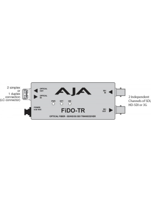AJA FiDO-TR SDI/LC Fiber Transceiver Mini Converter with Power Supply